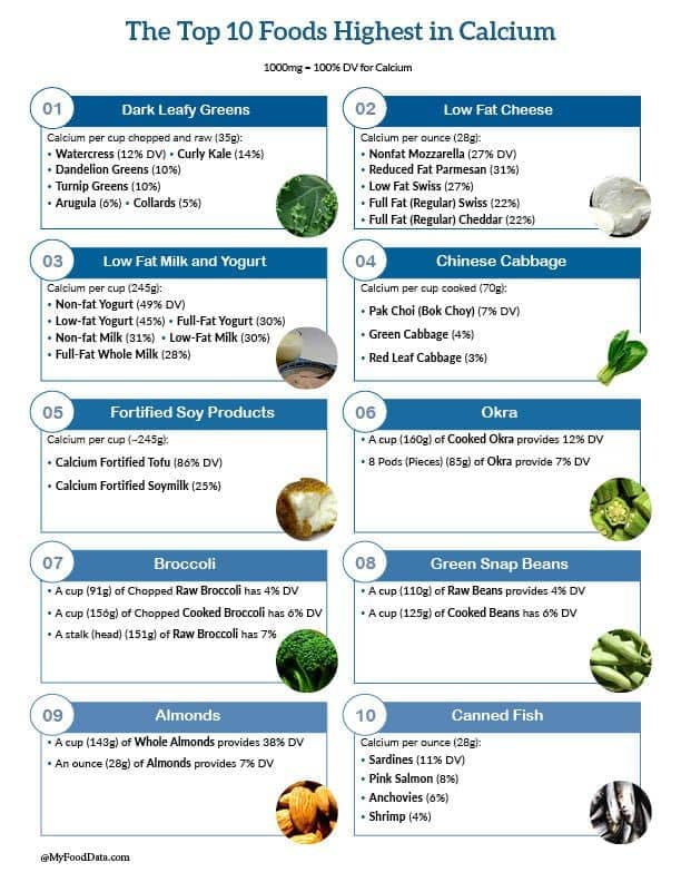 Okra: Top 7 Benefits Nutrition Facts