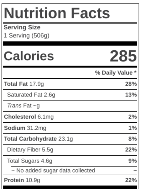 My Food Data