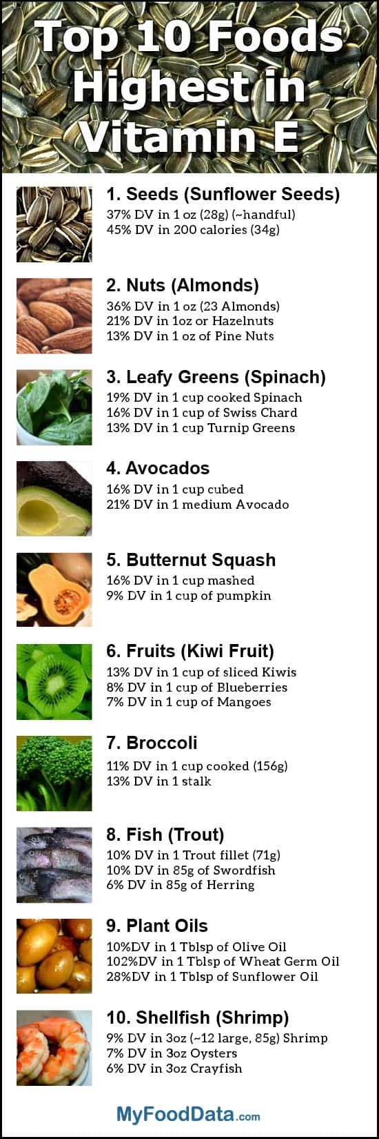 Fruits And Vegetables Containing Vitamin E Top 10 foods highest in vitamin e workwithnaturefo