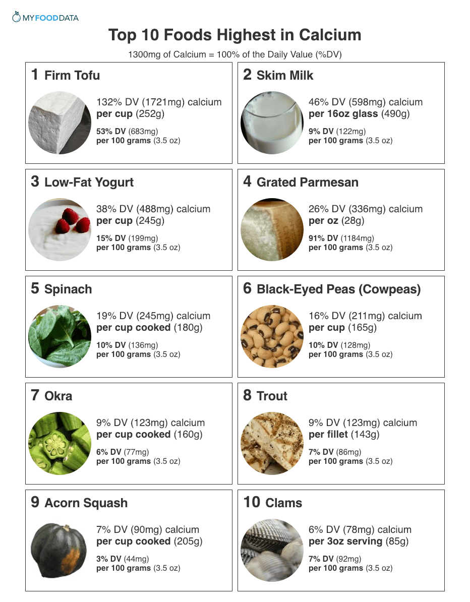 It's just a picture of Fast Metabolism Diet Printable Food List within phase 2